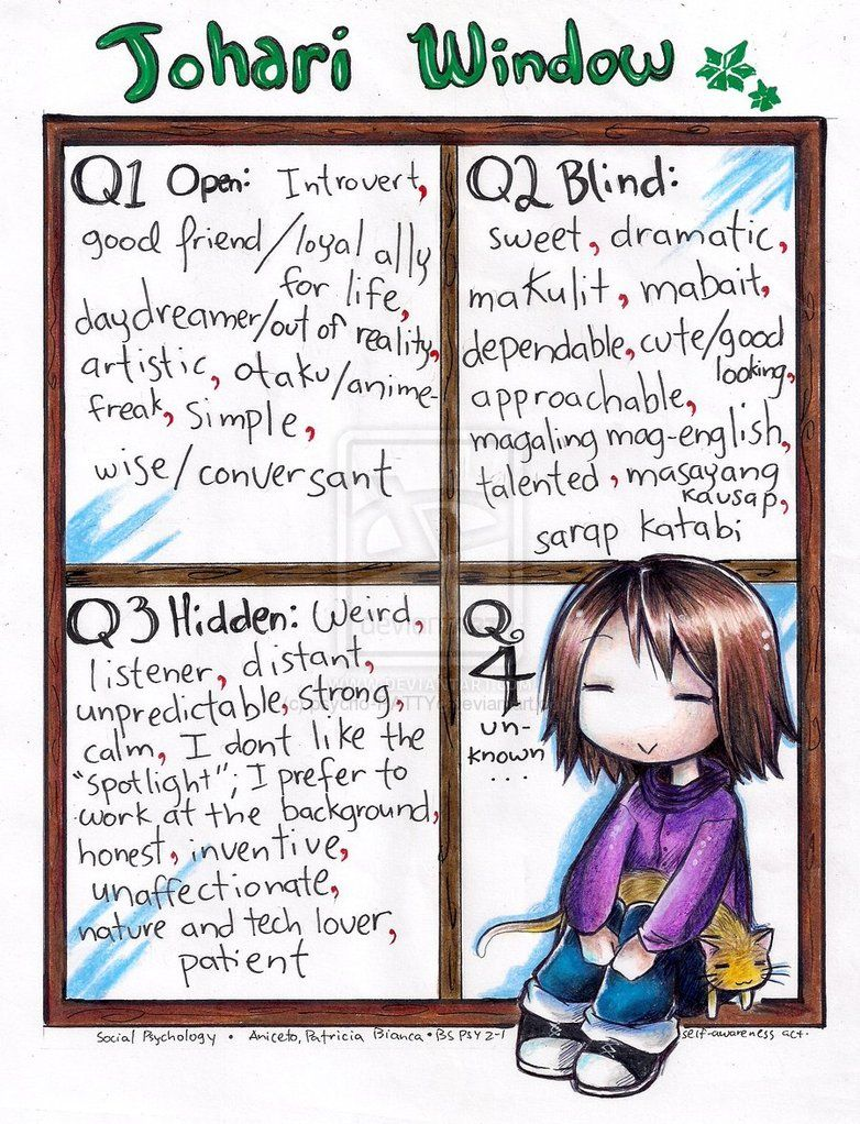 Worksheets Johari Window Worksheet johari window by psycho pattyc on deviantart kinesiology deviantart