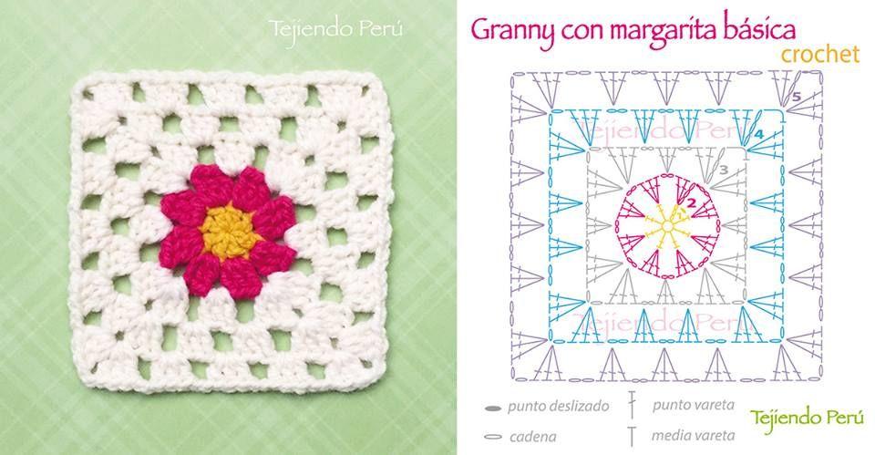 granny square | crochet diagram | Pinterest