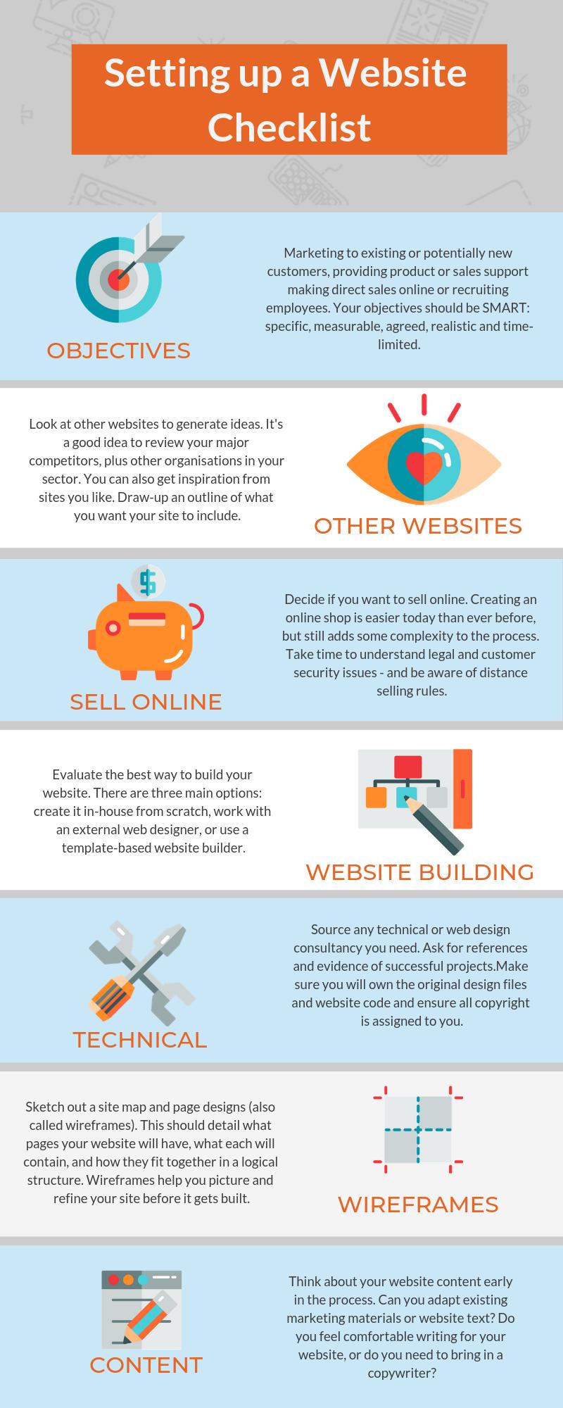 New Website Checklist Website Checklist Checklist Website Design