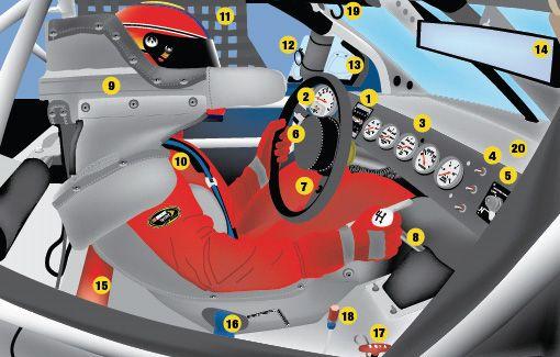 Inside A Nascar Race Car