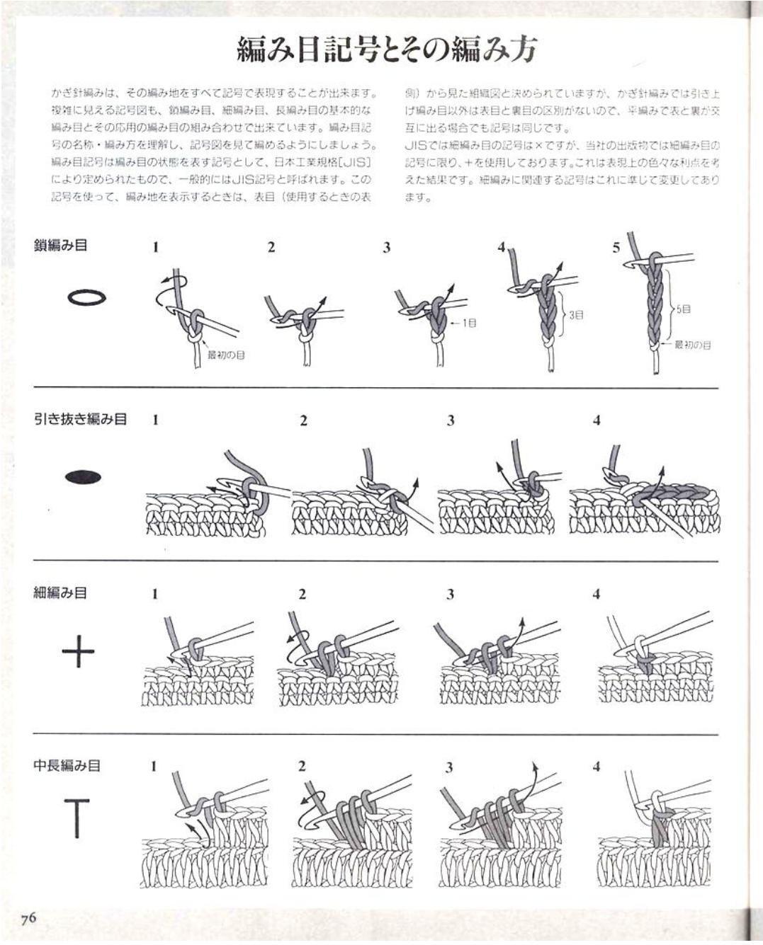 Lana y ganchillo: Interpretar patrones japoneses | crochet puntos ...
