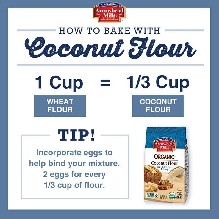 nice Confused about Gluten Free flour conversions? Share this chart and head over to ...