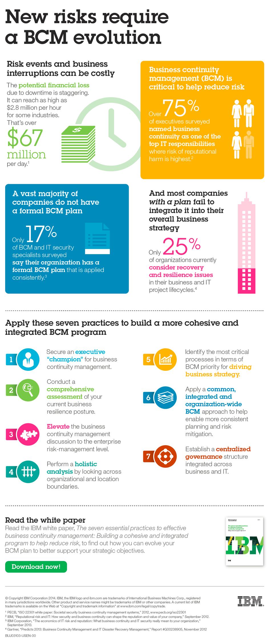 7 essential practices for business continuity management 7 essential practices for business continuity management xflitez Choice Image