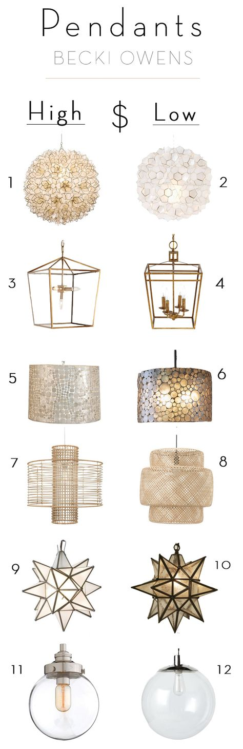 Home trends copper lighting copy cat chic and copy cats