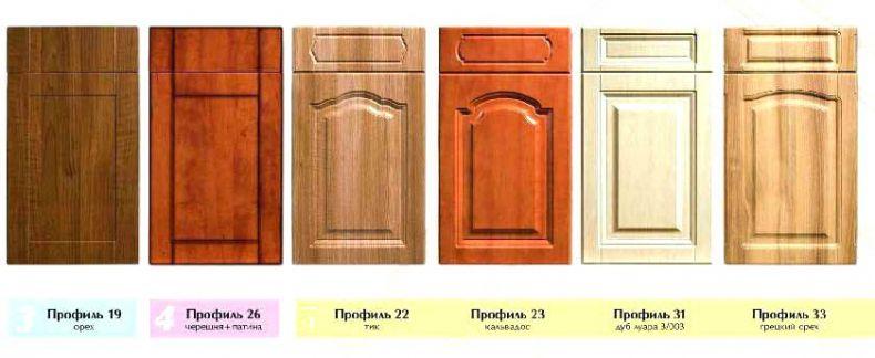 Porte Element Cuisine Cuisine Ultra Charniere Porte Meuble Cuisine For 20 Special Collection De Porte Element Cuisine
