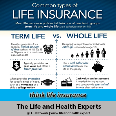 Life Insurance Article Archive Whole Life Insurance Life