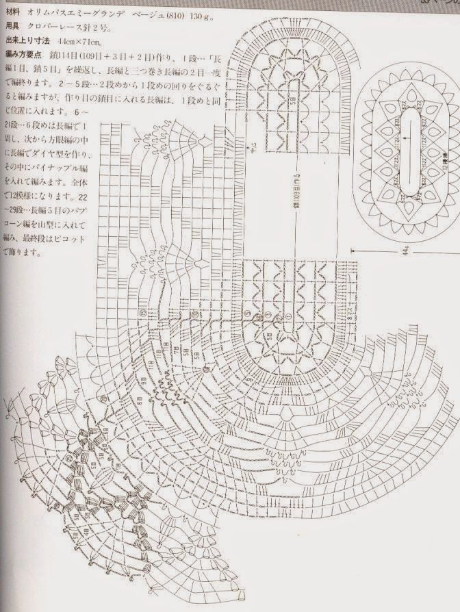 4 Kara Crochet Oval Table Doily With Diagram  Part 2 Of 2