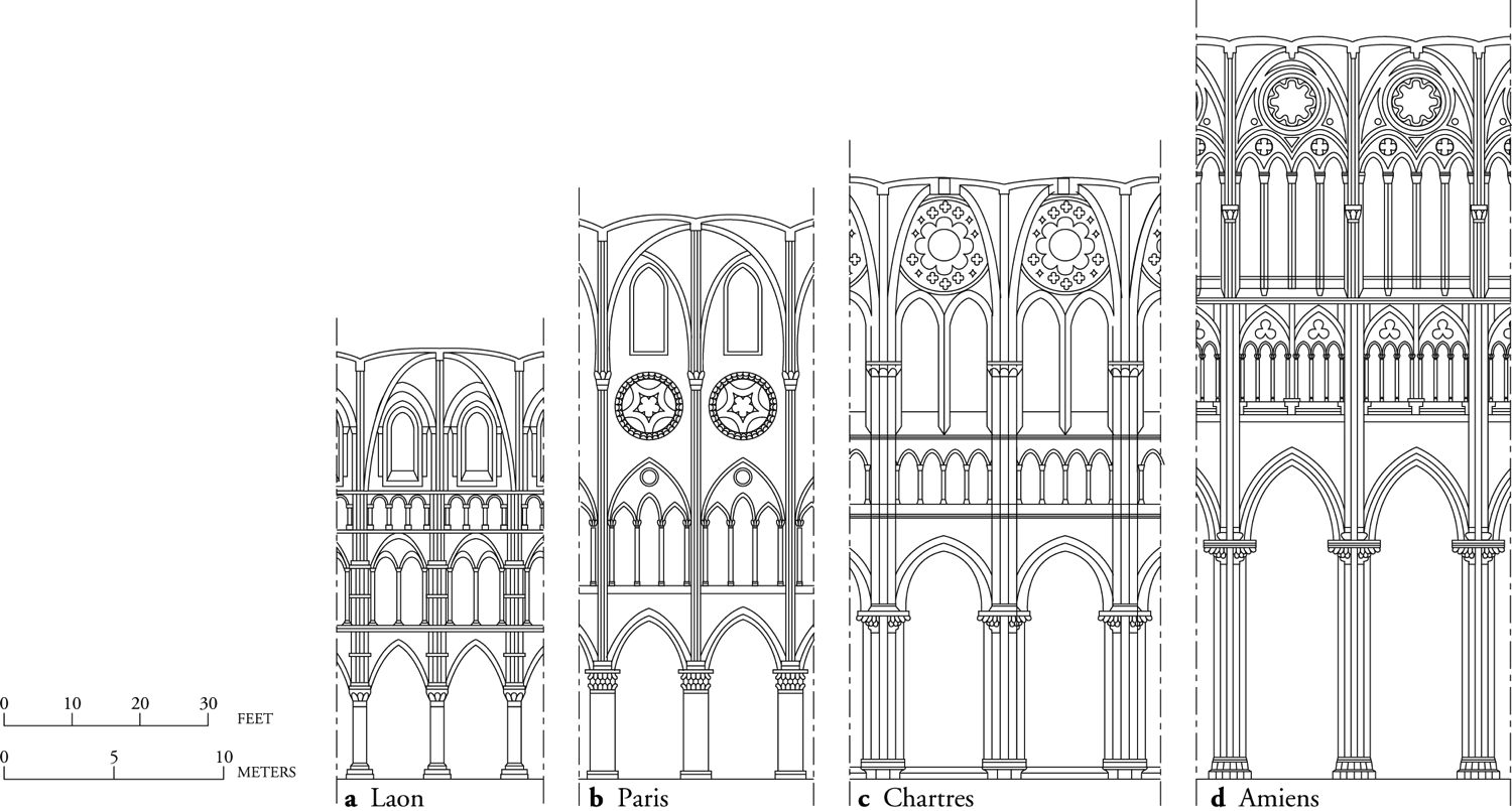 Evolution Of The Gothic Cathedral Walls In France Such As Detail And Heights