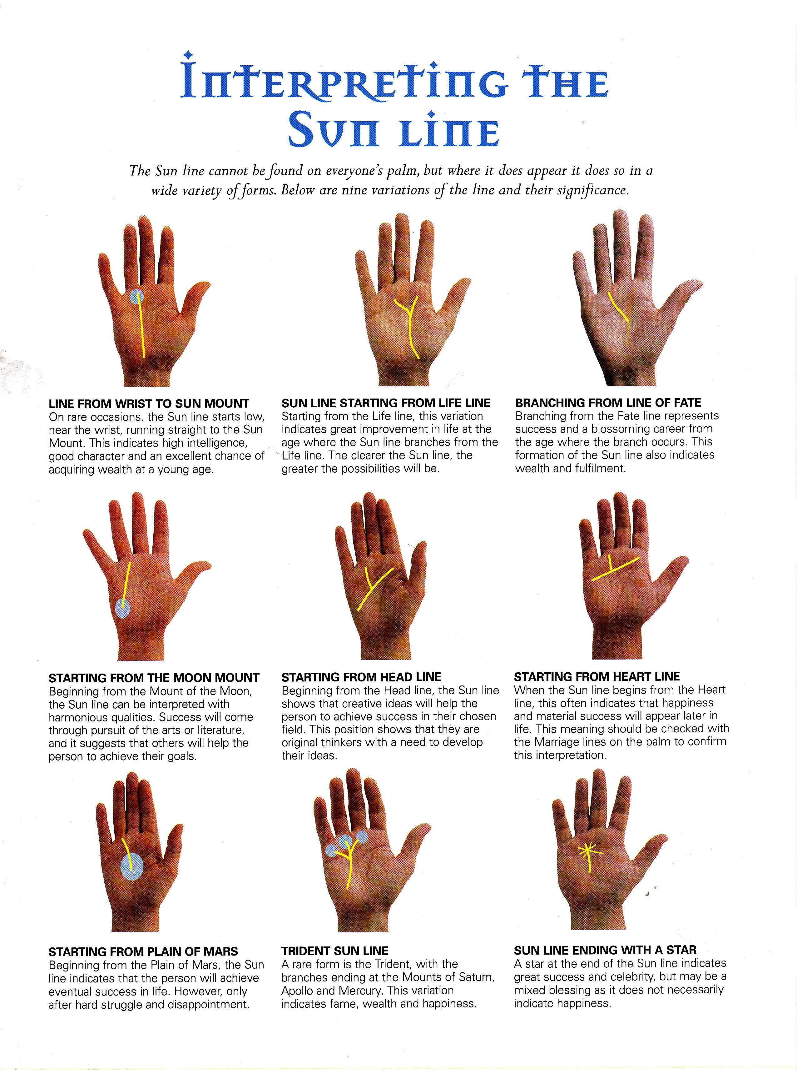 Divination: #Palmistry ~ Interpreting the Sun Line. | Palm reading ...