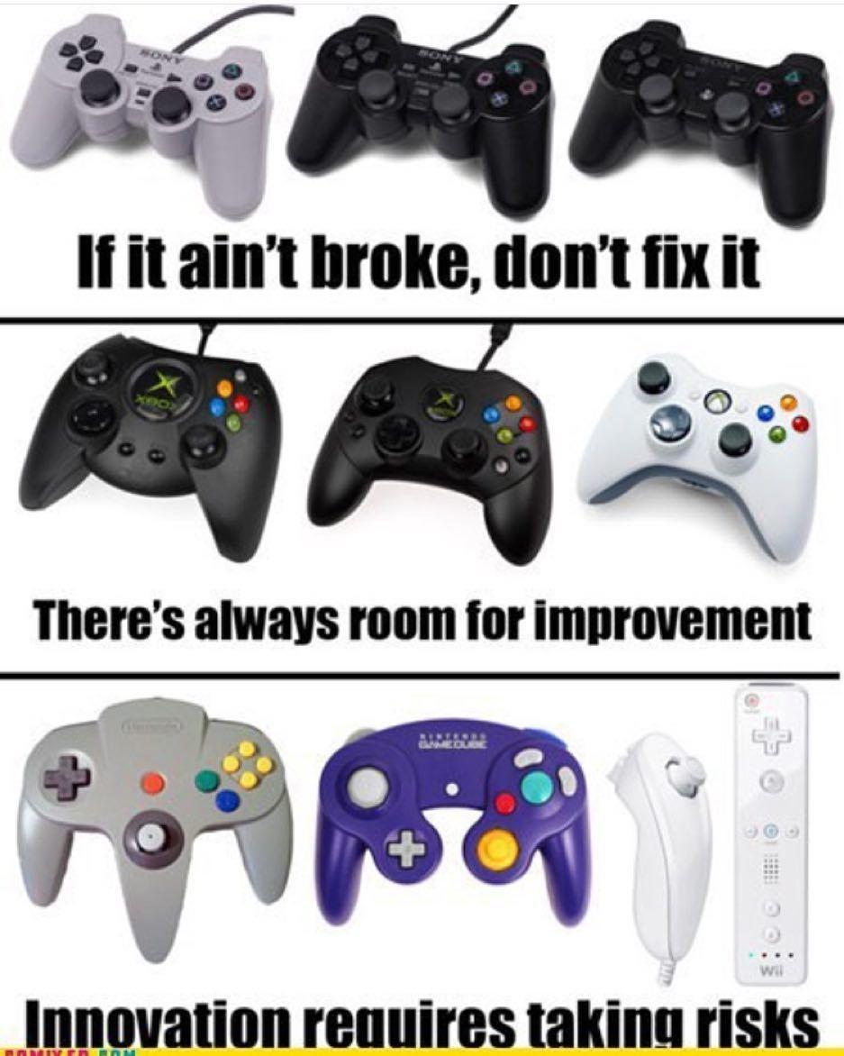#videogames #controller