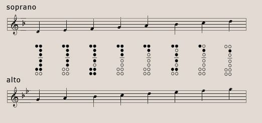 it s raining recorder notes with letters