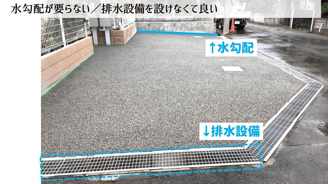 性 コンクリート 透水 コンクリートに防水性はあるの?コンクリートで防水対策をする方法!|生活110番ニュース