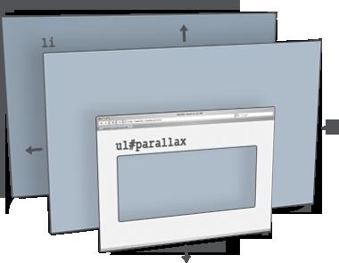 Una excelente idea y una funcionalidad muy útil y diferente para la construcción de webs