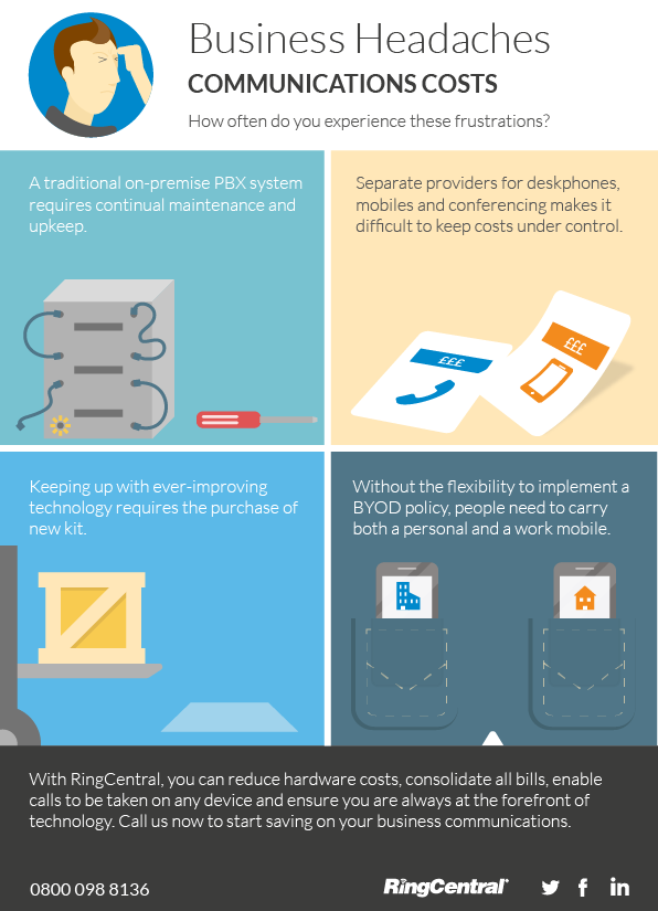 Infographic: Make Your #Communications' Costs One Less