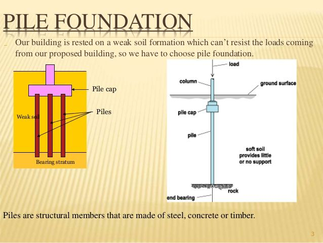 What is a pile foundation how to build the foundation for Types of foundation in building construction