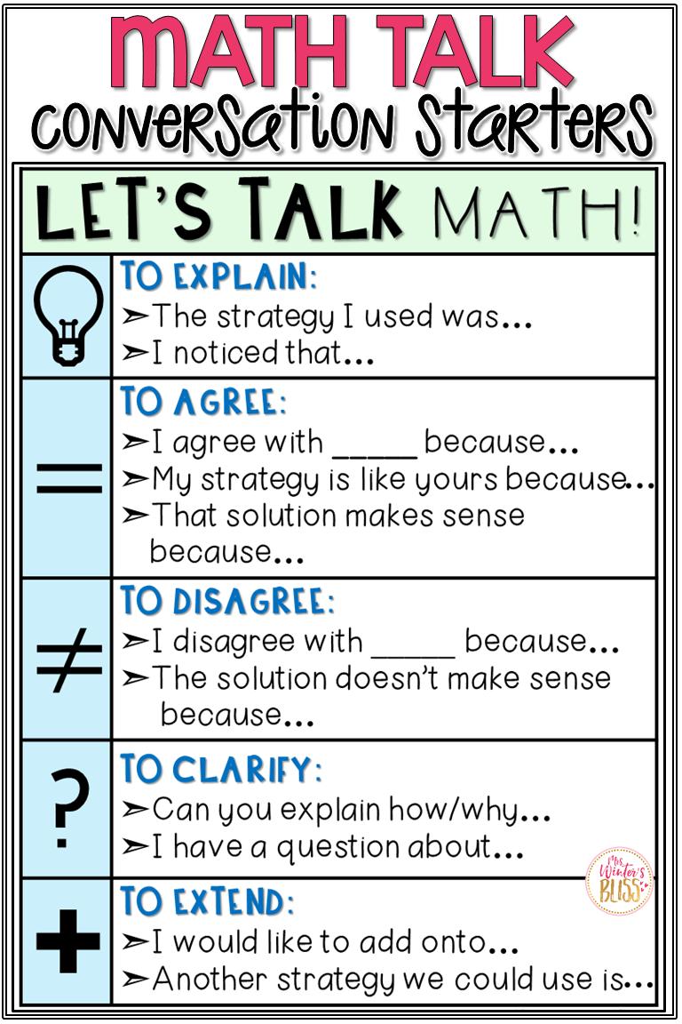 Math Talk Sentence Starters Math Talk Posters Math Talk Math Talk Posters Fifth Grade Math