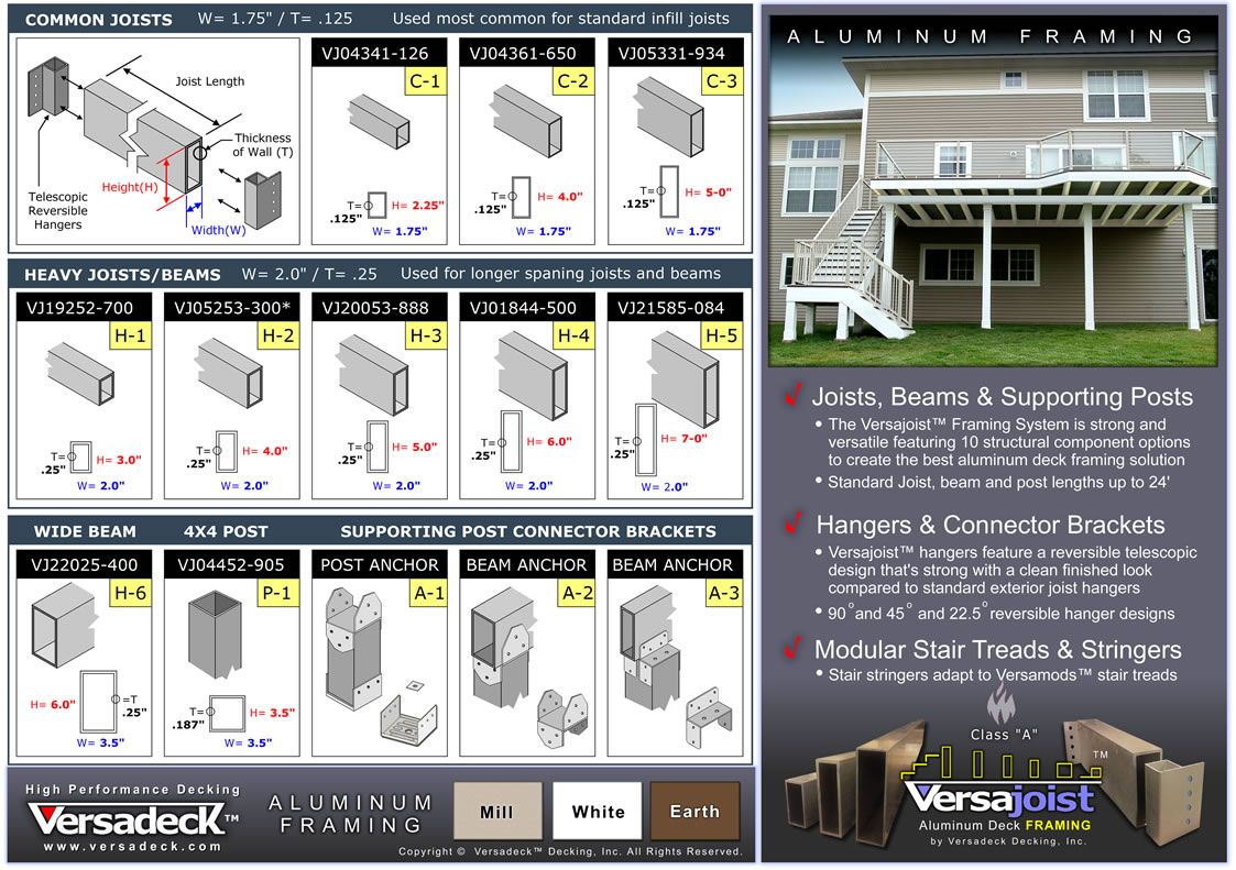 Common Joists - Versajoist™ Aluminum Deck Framing | Architecture ...
