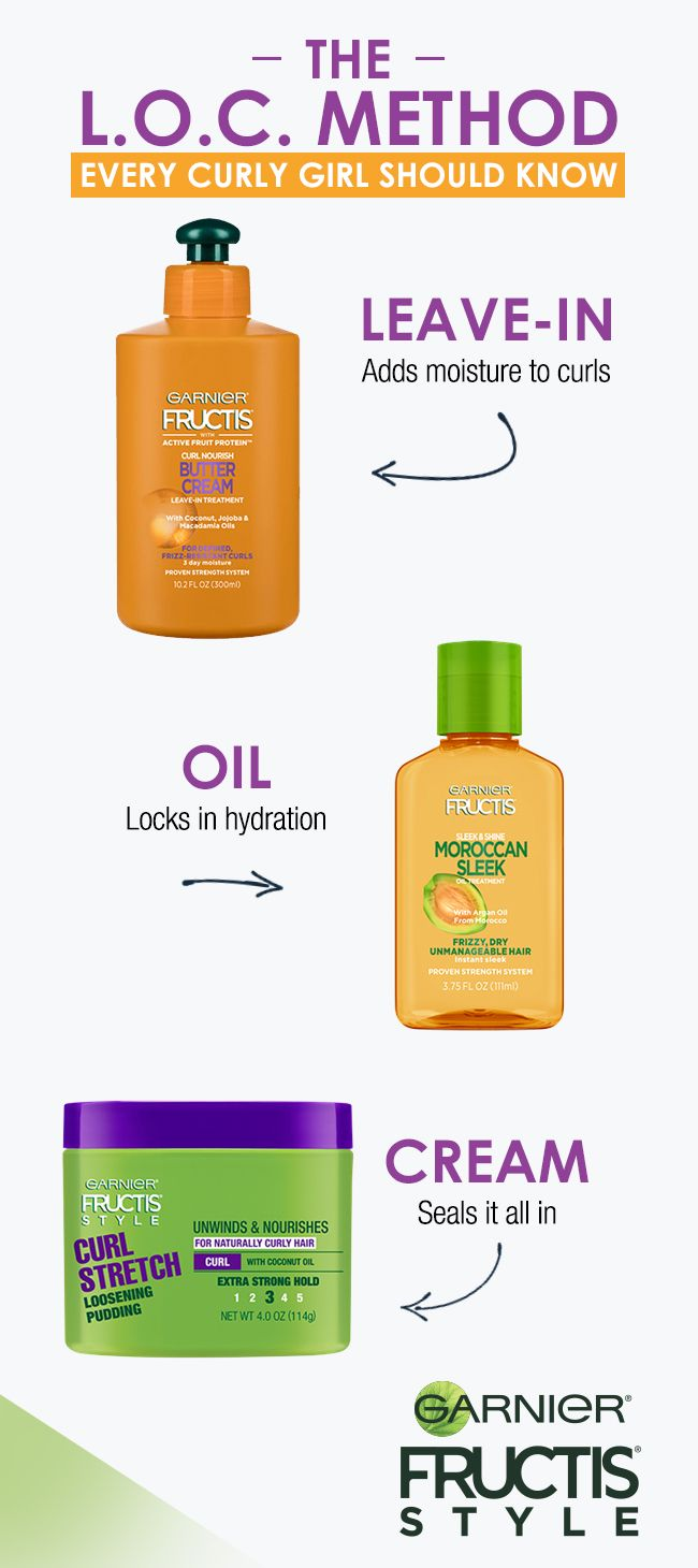 The Loc Method Is One Of Our Favorite Curly Hair Hacks Here S What This 3 Step Routine Stands Fo Curly Hair Tips Curly Hair Styles Curly Hair Styles Naturally