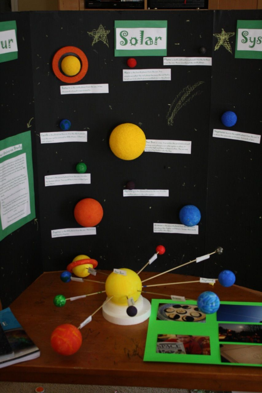10 Science Fair Project Ideas | Fair projects, Science ...