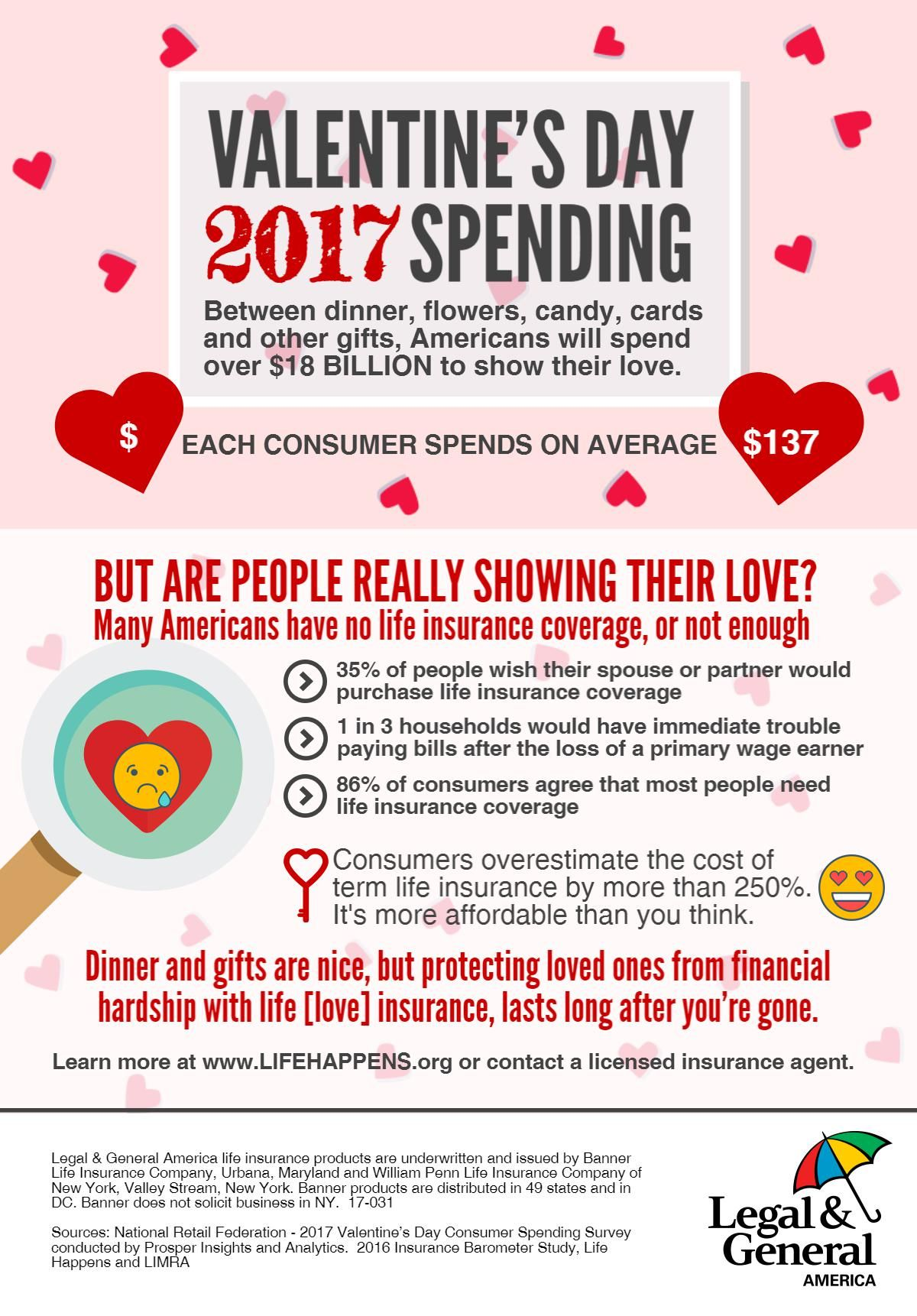 Valentine S Day Spending Enough Is Enough Life Insurance Insurance