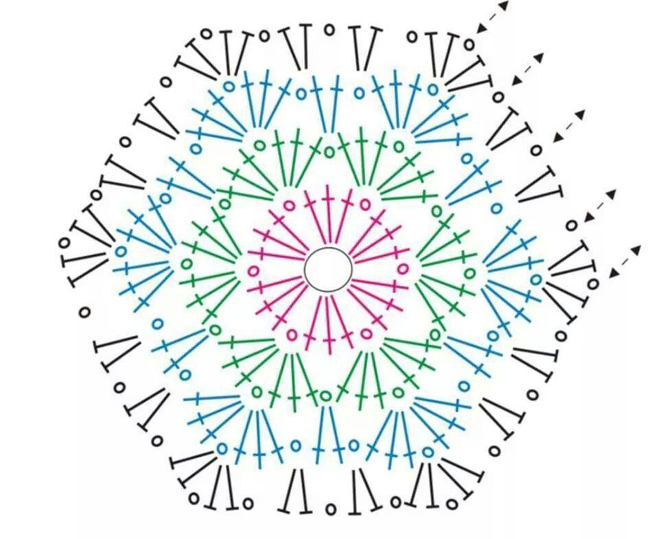 Patrón hexágono | Crochet Puntos y Patrones | Pinterest