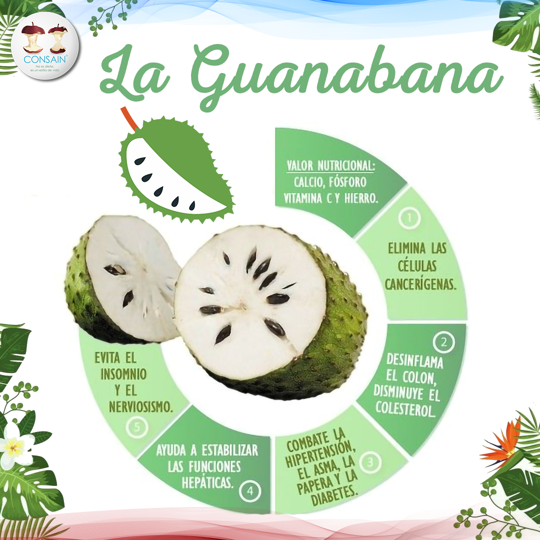 guanabana sirve para bajar de peso