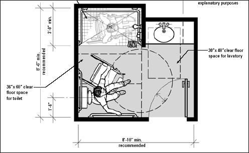 Accessible washroom k building codes and specs for Wheelchair accessible bathroom floor plans