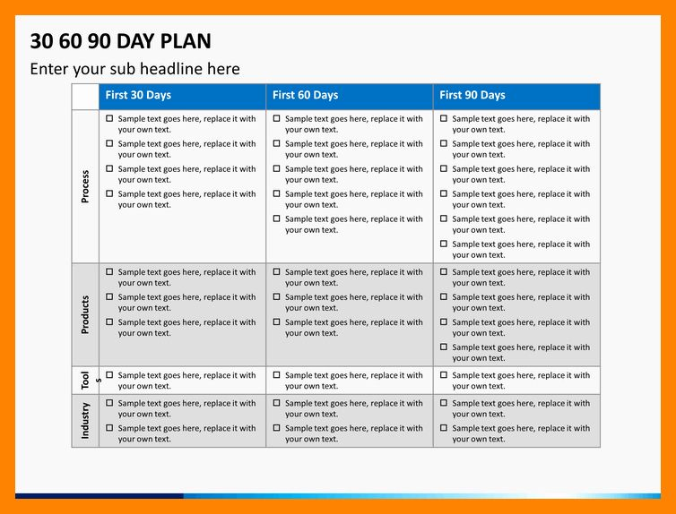 25 90 Day Action Plan Templates in 2020 Action plan