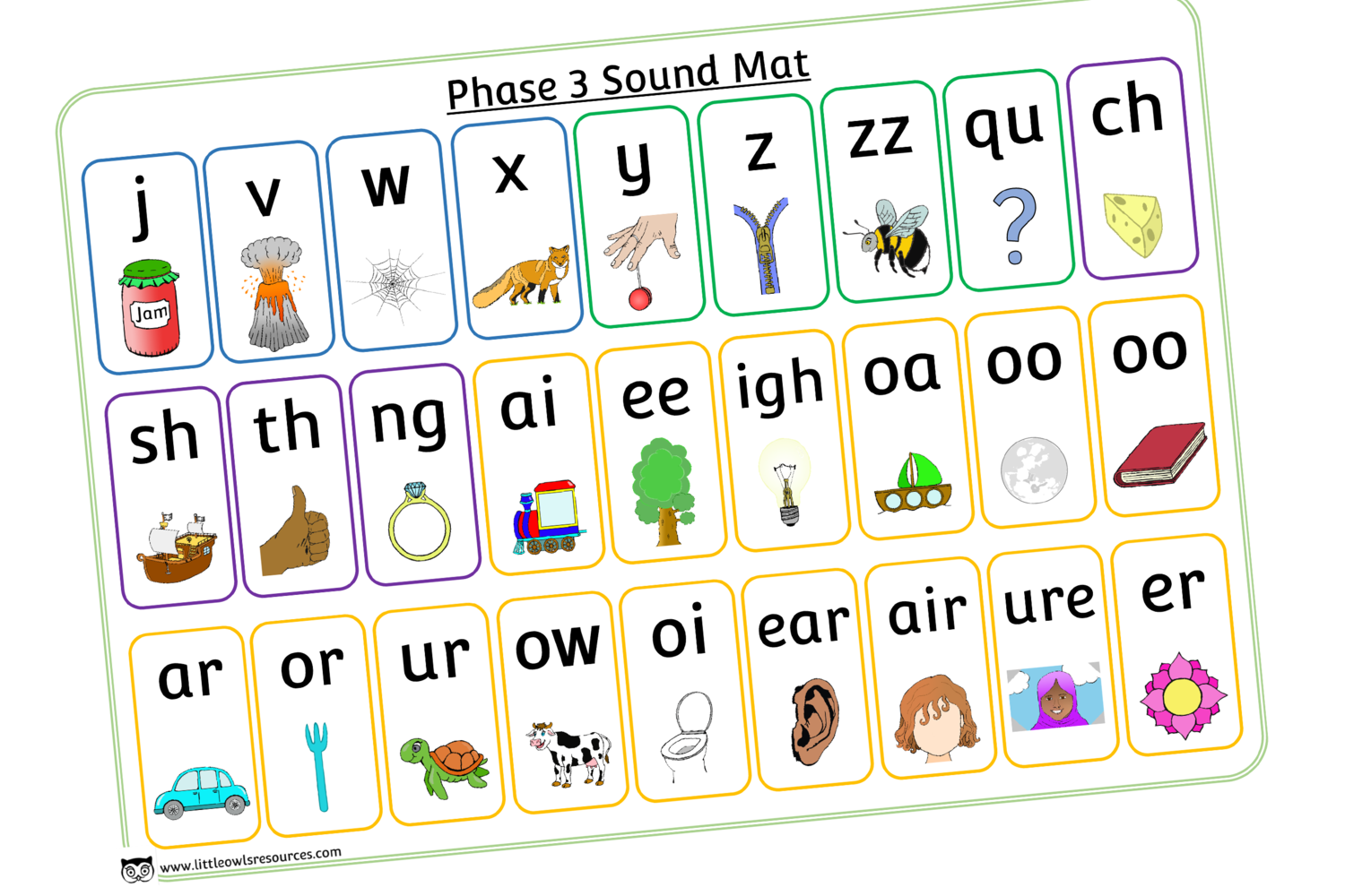 FREE Phase 3 Sounds Mat printable Early Years/EY (EYFS