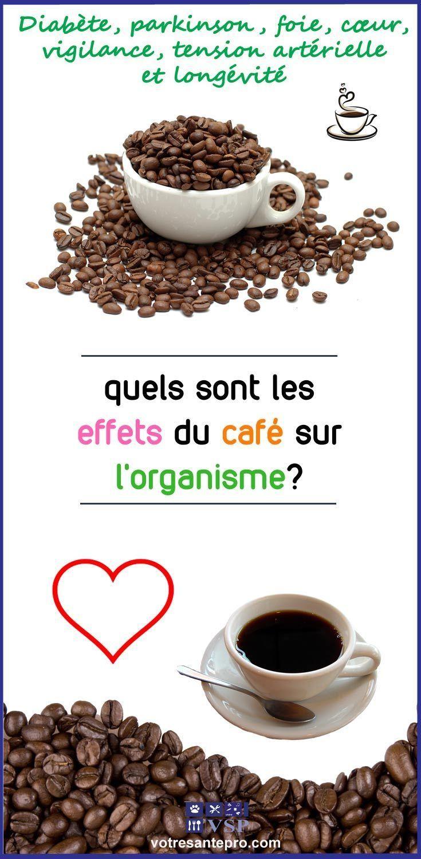 Alors, quels sont les effets du café sur l'organisme