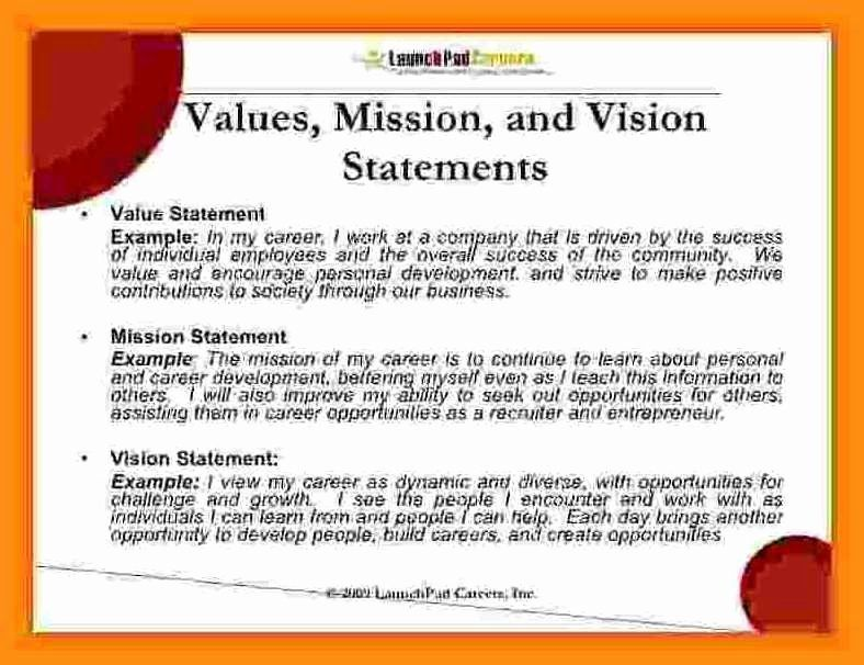 Sample Personal Vision Statement Unique How To Write My Creati Mission Funny Award For Students Ethical