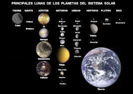 Resultado De Imagen Para El Universo Y Sus Componentes Y Sus Nombres Planetas Del Sistema Solar Sistema Solar Planetas