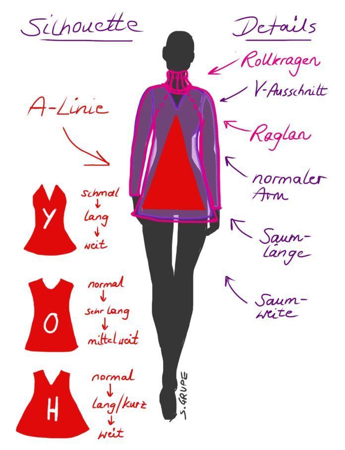 A Linien Pullover: Der Schlankmacher für O , H und Y