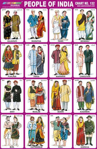 chart different types of dresses in india
