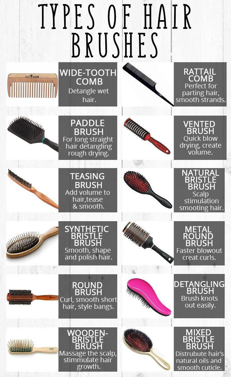 Find out what types of hair brushes do you often use?