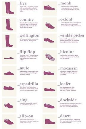 Learn the different terms for the shoes you want, so you'll always know what to search or ask for. | 19 Fabulous Hacks To Make Your Shoes Look And Fit Perfectly Every Time