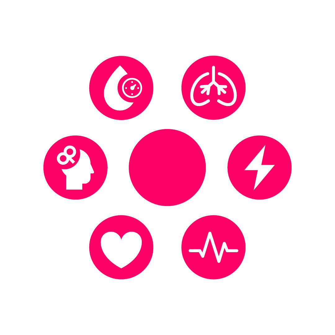 Wearing Icon Every Day Allows You To Have Biometrics Health Watch Good Sleep
