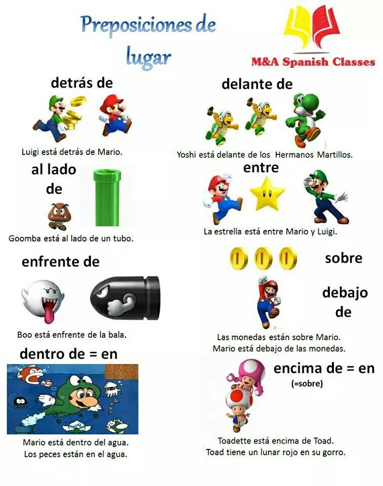 Lyric corre lyrics in english : Preposiciones de lugar | Spanish 1 | Pinterest | Spanish, Spanish ...