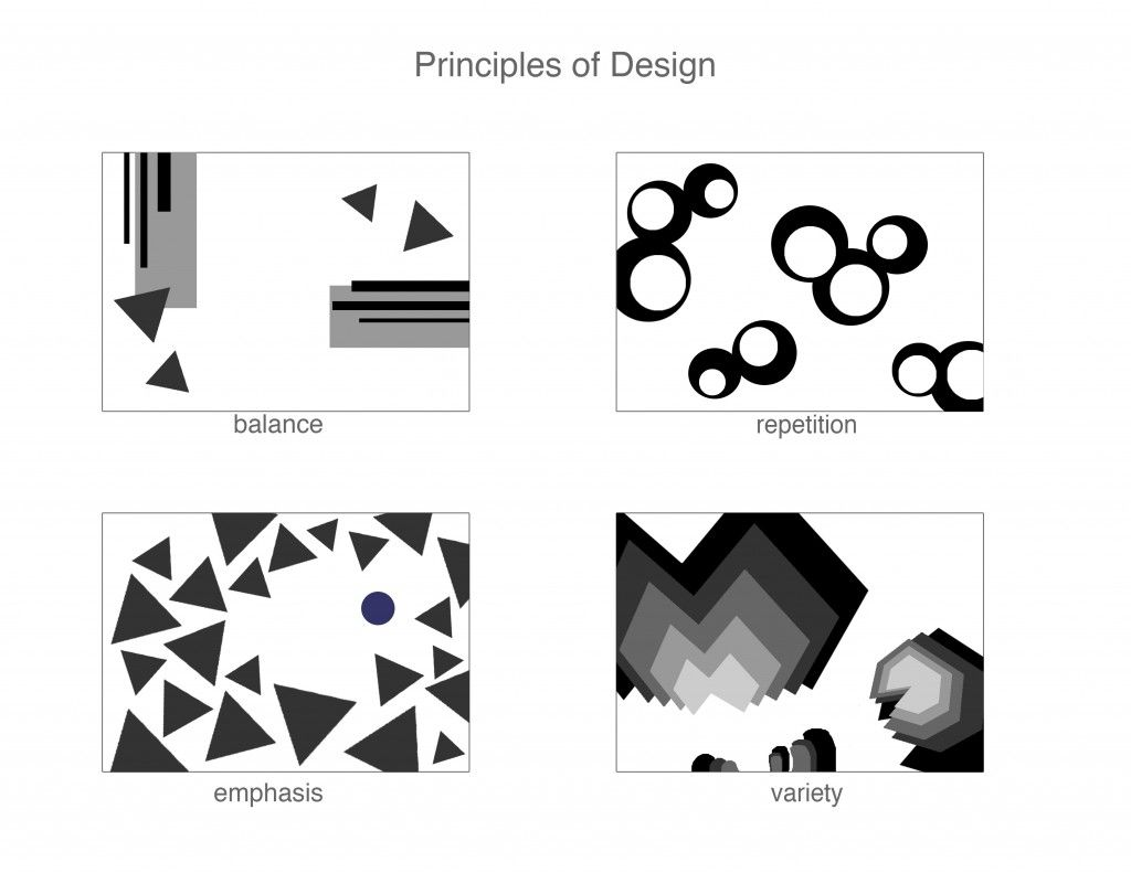 BASIC DESIGN PRINCIPLES  principles-1024x791