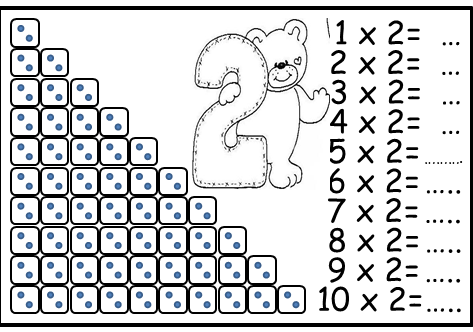 çarpımtablosu #matematik | Matemática | Pinterest | Tabla, Tablas de ...
