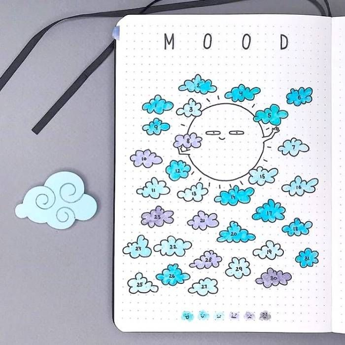 #fitness goals bullet journal layout 14 Genius Bullet Journal Ideas For A Better You And A Happier L...