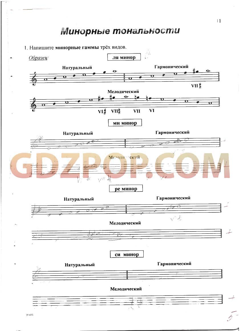 gdz-english-workbook-7-klass-oksana-karpyuk-petraka