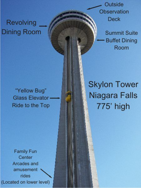 Niagara Falls Skylon Tower  Stuff I Really Like  Pinterest Interesting Skylon Revolving Dining Room Review