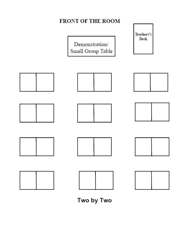 The Direct Benefits of Whole Group Instruction – Seating Chart Classroom Template
