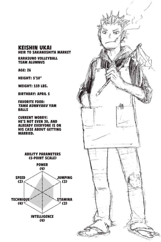 Haikyuu Chapter 23 Read Haikyuu Manga Online Haikyuu Haikyuu Manga Haikyuu Characters