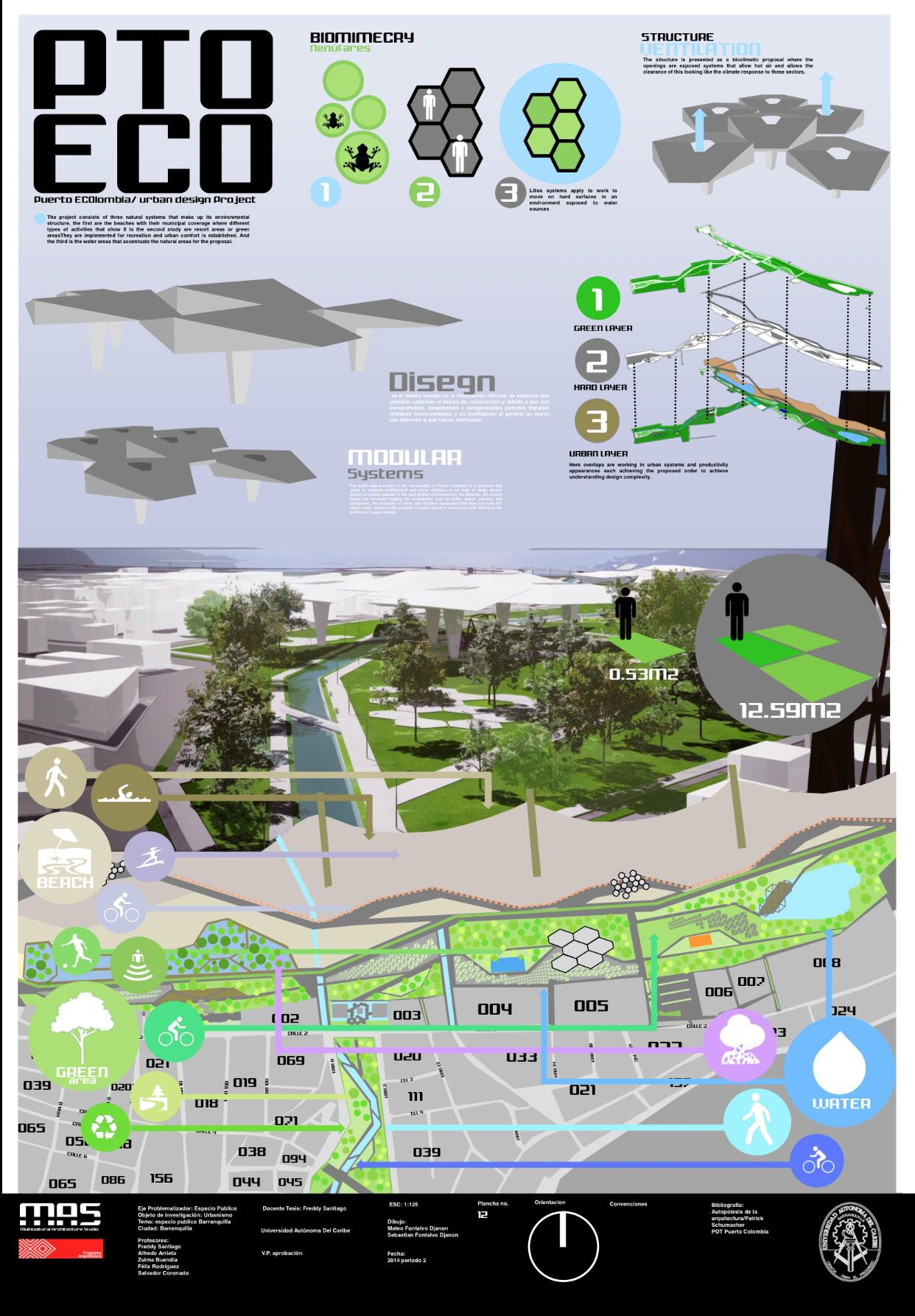 Thesis public space green area