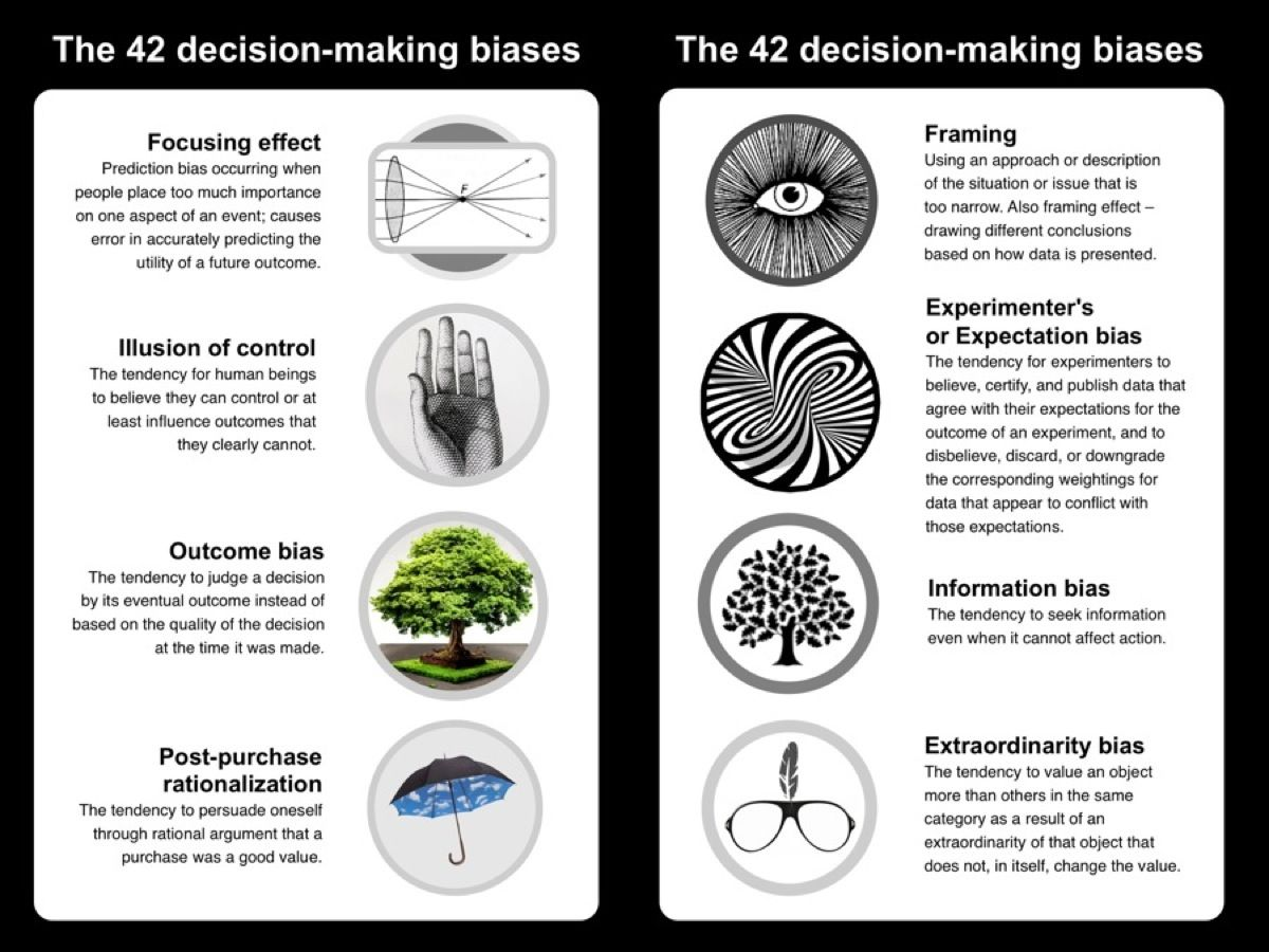 Pin by Kylie Cantwell on Cognitive Bias & Logical Fallacies | Pinterest