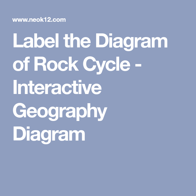 Label The Diagram Of Rock Cycle
