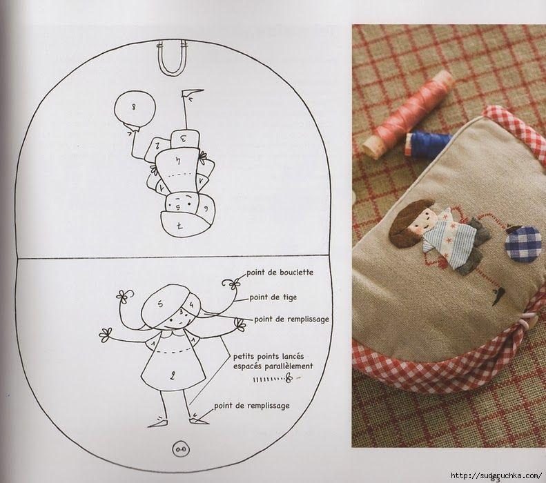 Pin de Gaby Gatti en Aplique | Pinterest | Patrones, Aplicación y ...