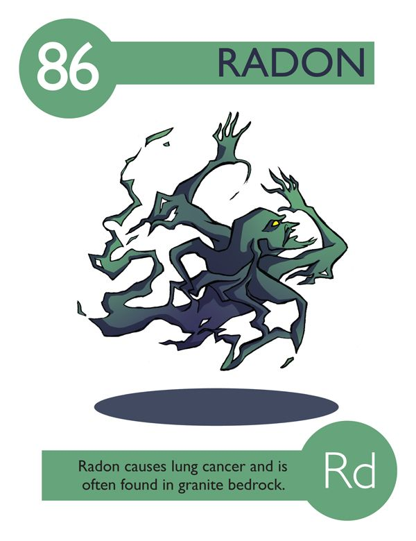 an analysis of the element radon Radon is a naturally-occurring gas produced by the radioactive decay of the  element radium radon itself is radioactive because it also decays to form the.
